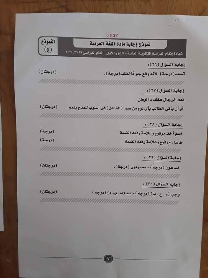 5 - عيون مصر