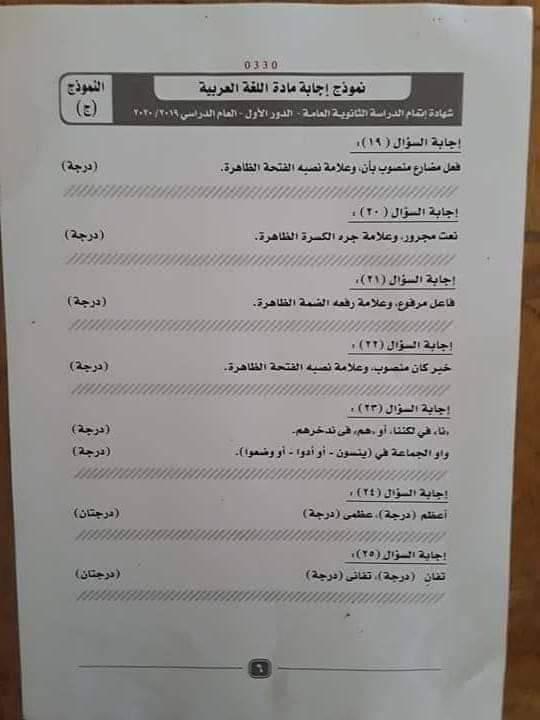 6 - عيون مصر