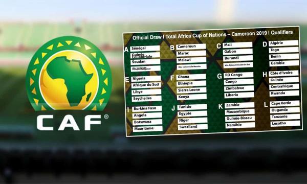 نتيجة قرعة كأس الأمم الأفريقية 2019